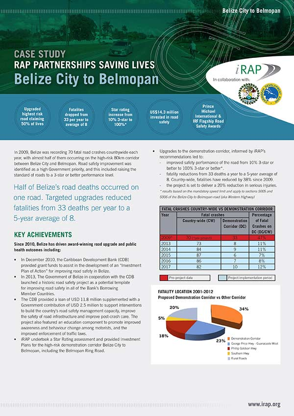 Belize City to Belmopan