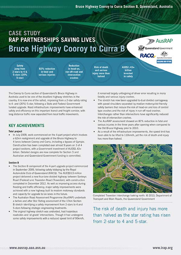 Bruce Highway Cooroy<br /> to Curra B