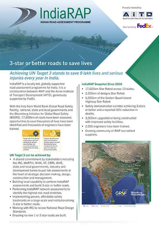 IndiaRAP Case Study: Overview